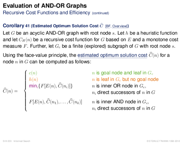 Evaluation of AND-OR Graphs Recursive Cost Functions and Efficiency