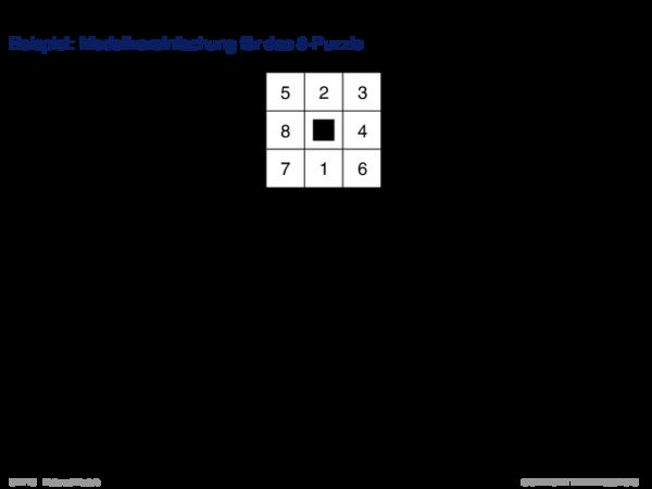 Heuristiken aus Modellvereinfachungen Beispiel: Modellvereinfachung für das 8-Puzzle
