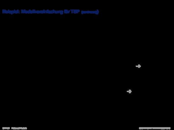 Heuristiken aus Modellvereinfachungen Beispiel: Modellvereinfachung für TSP