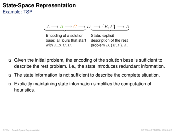 State-Space Representation Example: TSP