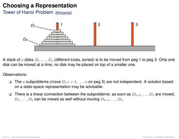 Choosing a Representation Tower of Hanoi Problem