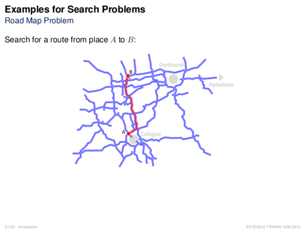 Examples for Search Problems Road Map Problem