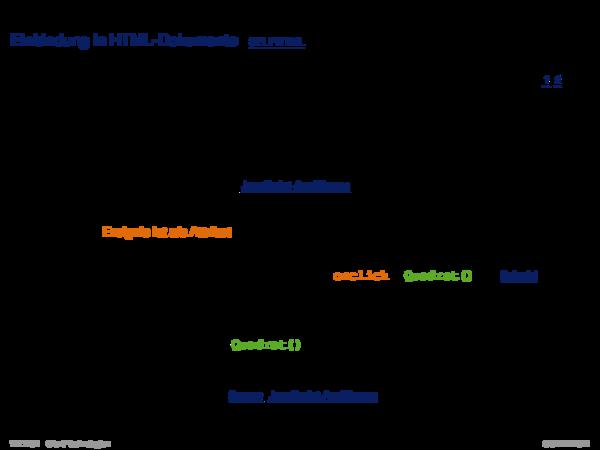 JavaScript Einbindung in HTML-Dokumente