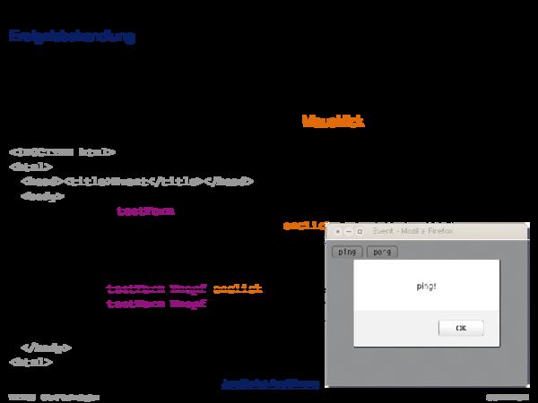 JavaScript Quellen zum Nachlernen und Nachschlagen im Web