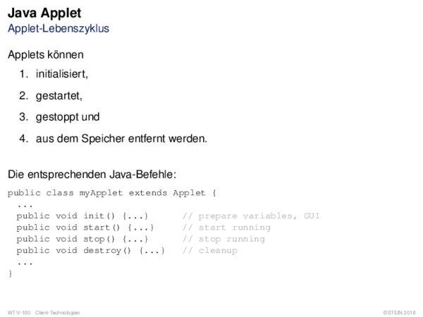 Java Applet Applet-Lebenszyklus