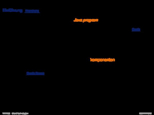 Java Applet Einführung