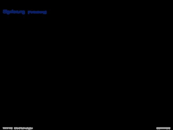 Java Applet Signierung