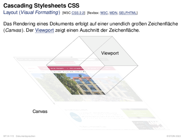 Cascading Stylesheets CSS Layout (Visual Formatting)