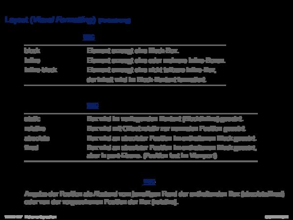 Cascading Stylesheets CSS Layout (Visual Formatting)