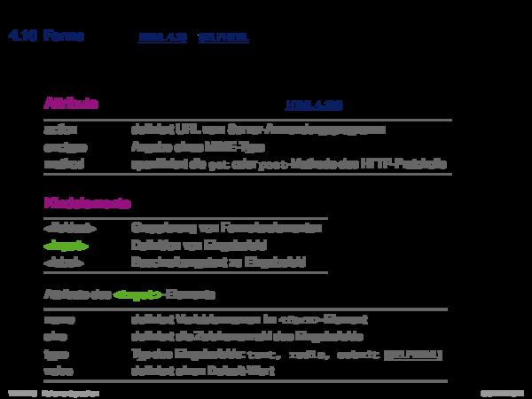 HTML 4.10 Forms: Beispiel