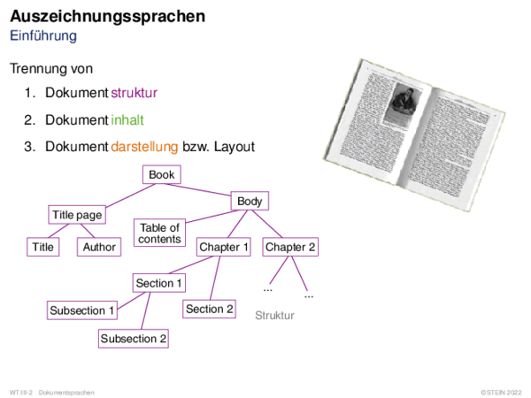 Auszeichnungssprachen Einführung