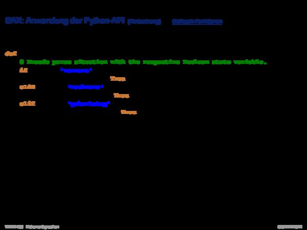 APIs für XML-Dokumente XML Data Binding: Historie