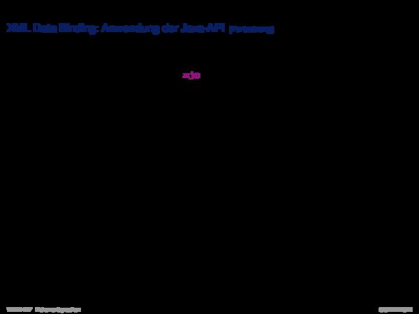 APIs für XML-Dokumente XML Data Binding: Anwendung