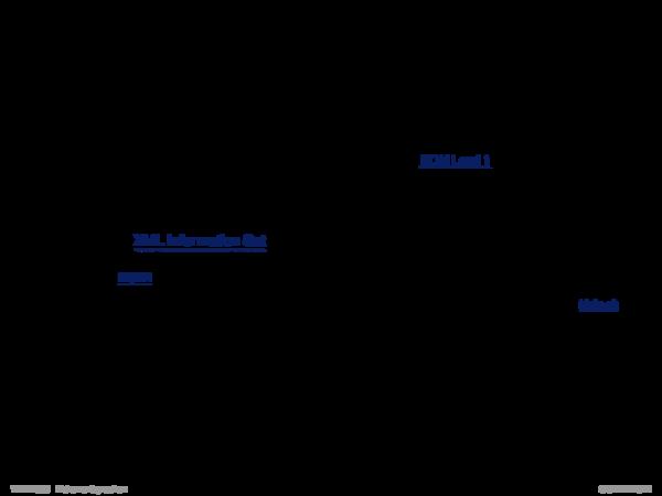 APIs für XML-Dokumente DOM: Konzepte