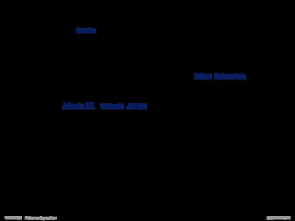 APIs für XML-Dokumente Quellen zum Nachlernen und Nachschlagen im Web: Konzepte