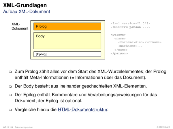 XML-Grundlagen Aufbau XML-Dokument