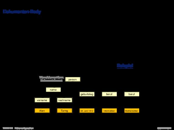 XML-Grundlagen Dokumenten-Body