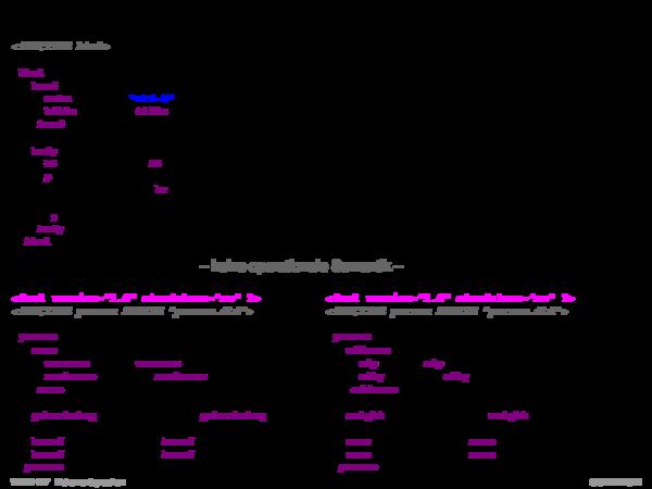 XML-Grundlagen <!DOCTYPE html>