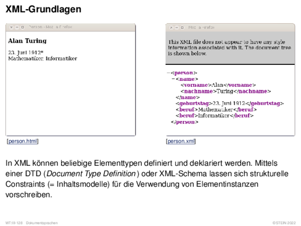 XML-Grundlagen