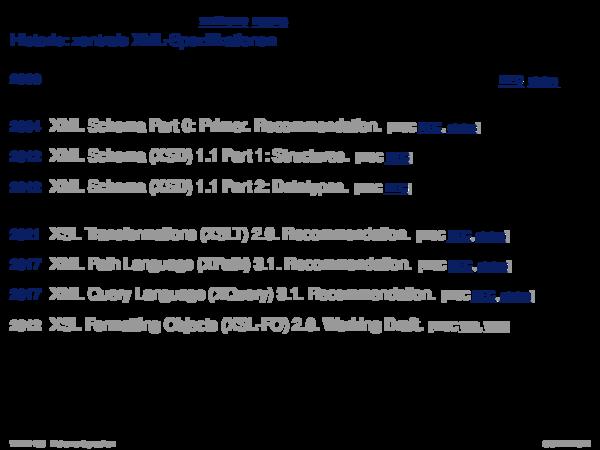 XML-Grundlagen Historie: zentrale XML-Spezifikationen