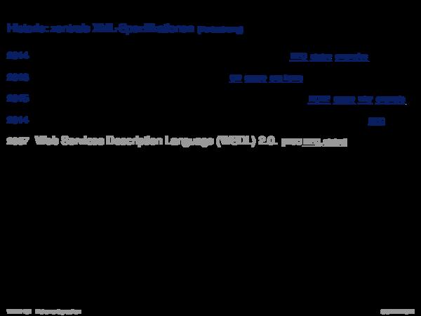 XML-Grundlagen Historie: weitere bekannte XML-Spezifikationen