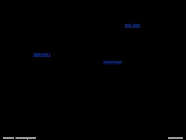XML-Schema Entwurf eines XML-Schemas