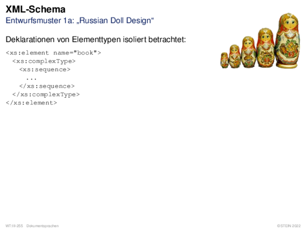 "XML-Schema Entwurfsmuster 1a: ""Russian Doll Design"""