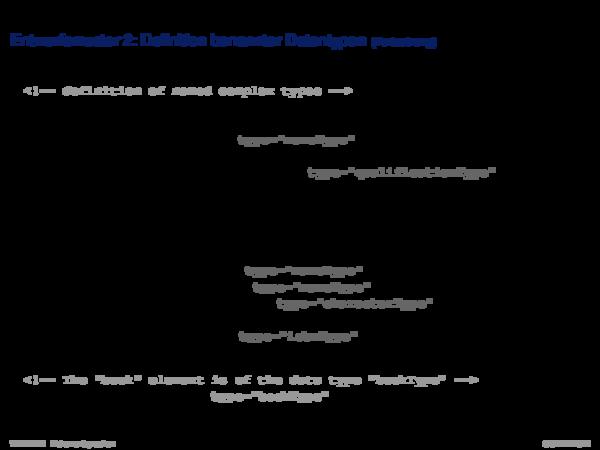 XML-Schema Quellen zum Nachlernen und Nachschlagen im Web: Referenz