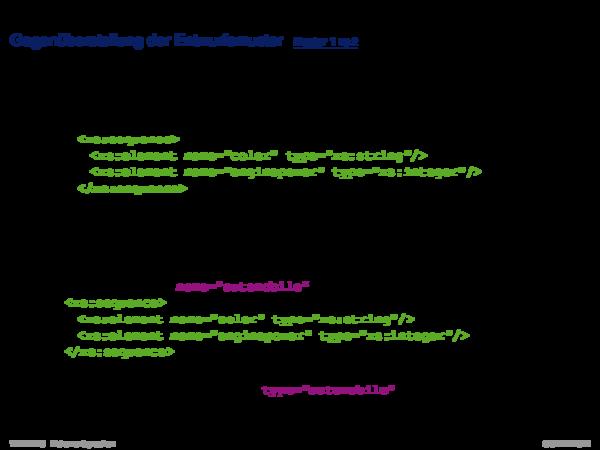 XML-Schema Quellen zum Nachlernen und Nachschlagen im Web: Usage
