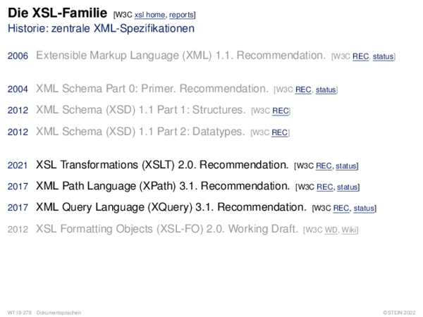 Die XSL-Familie Historie: zentrale XML-Spezifikationen