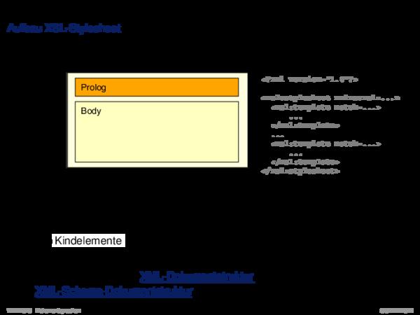 Die XSL-Familie Aufbau eines XSL-Stylesheets