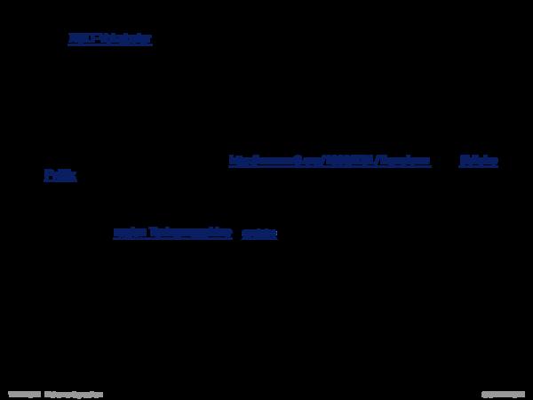 Die XSL-Familie XML-Beispieldokument