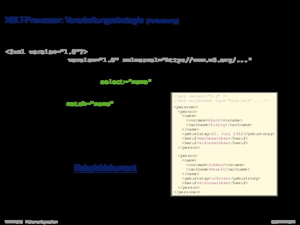 Die XSL-Familie XSLT-Prozessor: Verarbeitungsstrategie