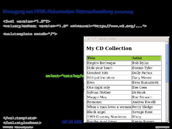 Die XSL-Familie Erzeugung von HTML-Dokumenten: Datenaufbereitung
