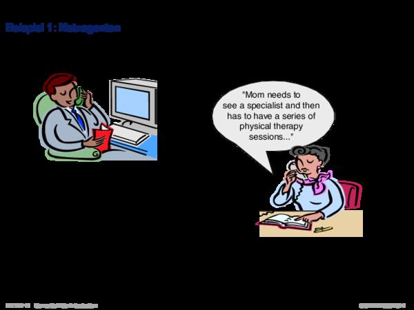 Semantic Web Vision Beispiel 1: Netzagenten