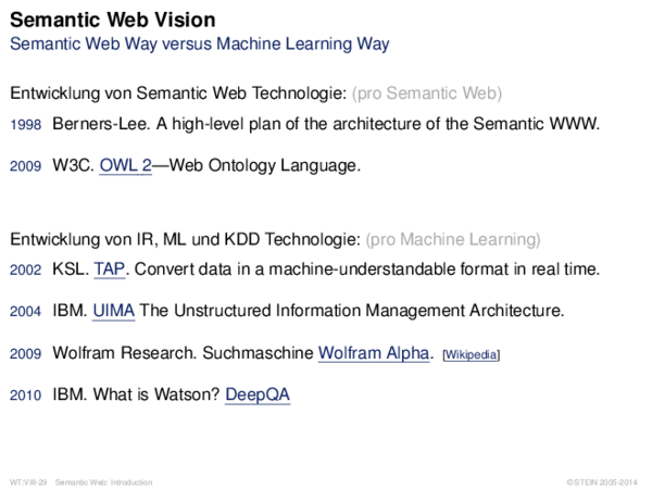 Semantic Web Vision Semantic Web Way versus Machine Learning Way