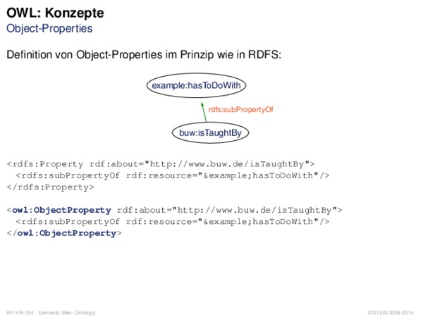 OWL: Konzepte Object-Properties