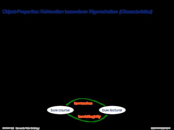 OWL: Konzepte Object-Properties: Deklaration besonderer Eigenschaften (Characteristics)