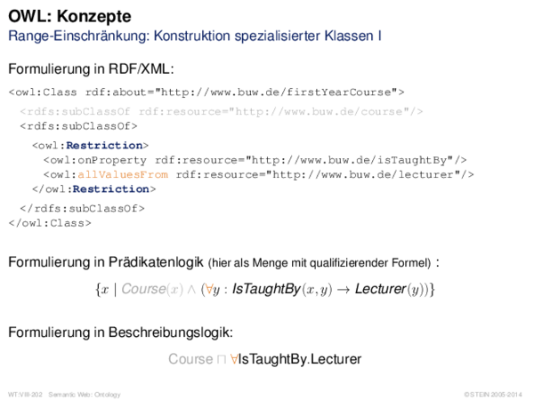 OWL: Konzepte Range-Einschränkung: Konstruktion spezialisierter Klassen I