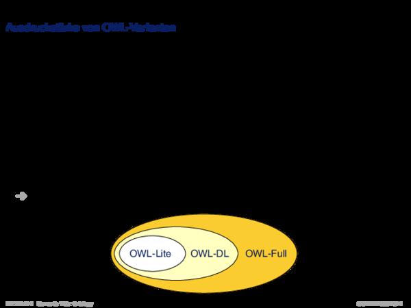 OWL: Logikhintergrund Ausdruckstärke von OWL-Varianten