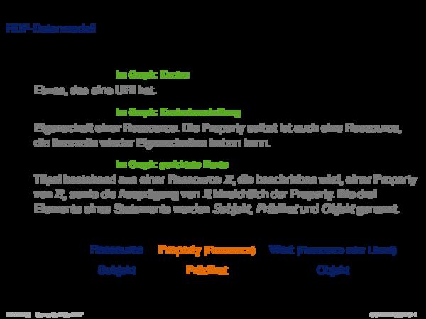 RDF: Konzepte RDF-Datenmodell