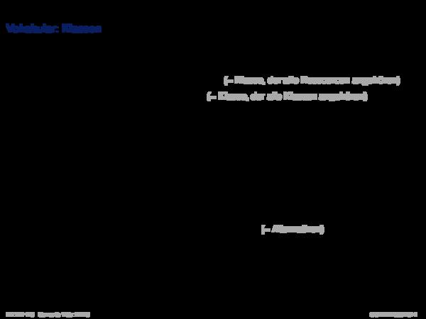 RDFS: Konzepte Vokabular: Klassen