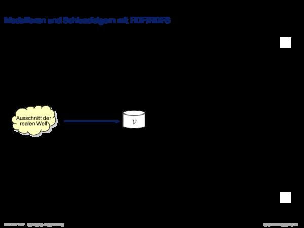 RDFS: Einführung Modellieren und Schlussfolgern mit RDF/RDFS