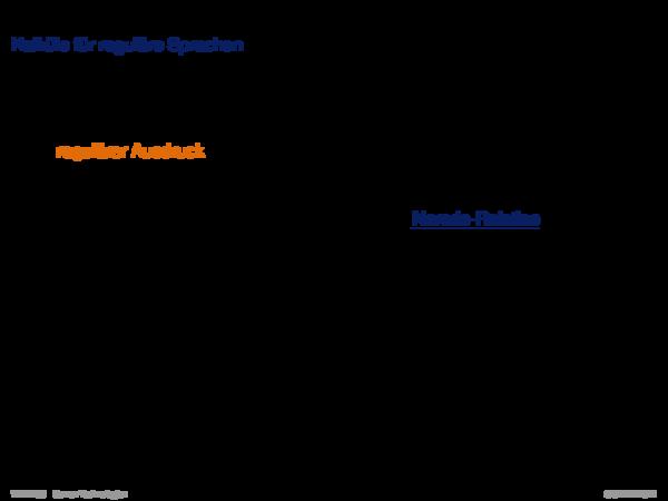 Exkurs: reguläre Ausdrücke Kalküle für reguläre Sprachen