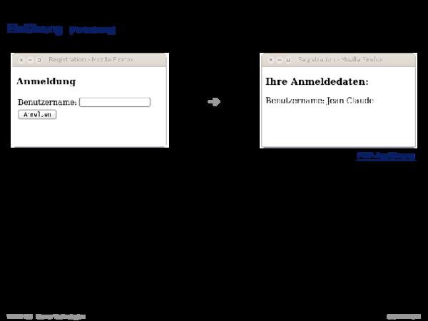 PHP Hypertext Preprocessor Ablauf einer PHP-Interaktion