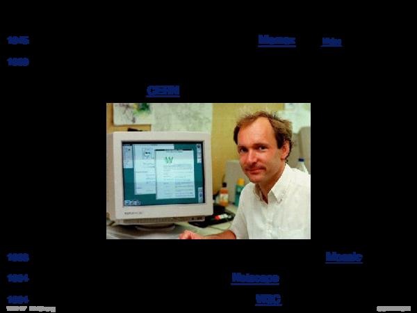 Geschichte des World Wide Web