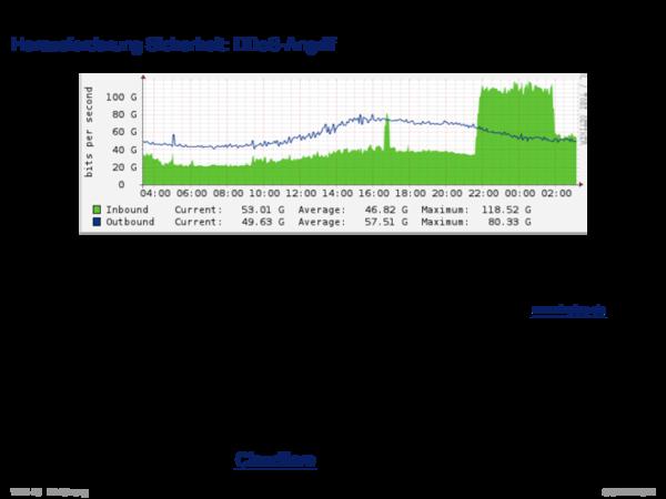 Verteilte Systeme Herausforderung Sicherheit: DDoS-Angriff