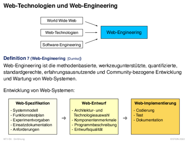 Web-Technologien und Web-Engineering World Wide Web